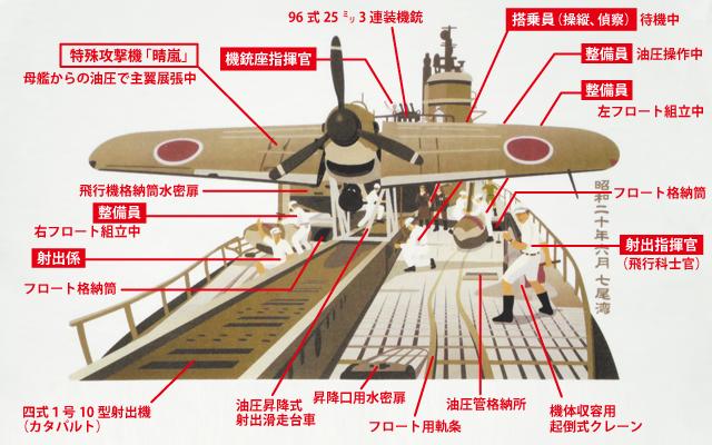 伊400型潜水艦&晴嵐」Tシャツ ...