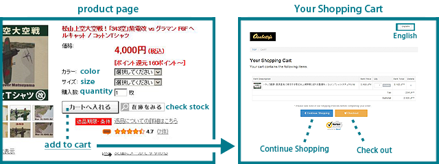 Add products to your cart